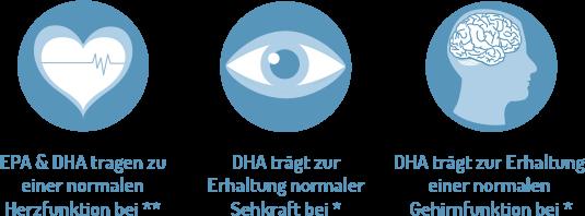 Positive Effekte der Omega-3-Fettsäuren EPA und DHA